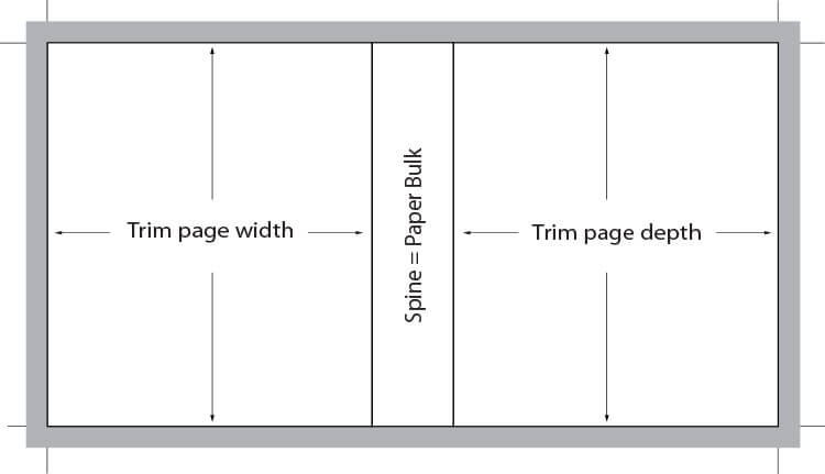 paperback cover layout guide